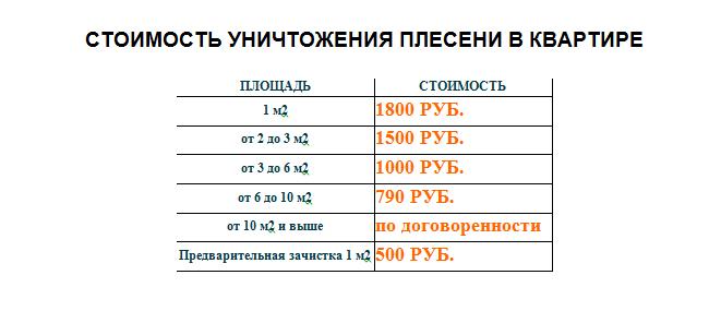 price_plesen.jpg